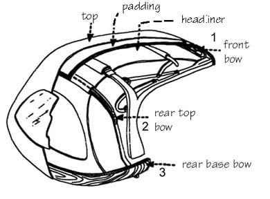 126 on 1964 Volkswagen Karmann Ghia