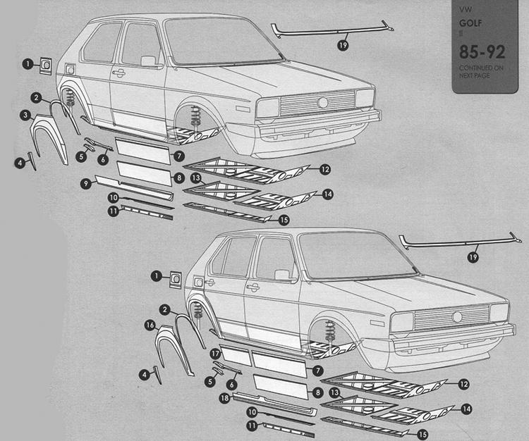 Volkswagen Rabbit Cabriolet Sheet Metal I 1985 92 Golf