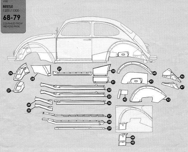 Volkswagen Beetle 1968 1977 Sheet Metal