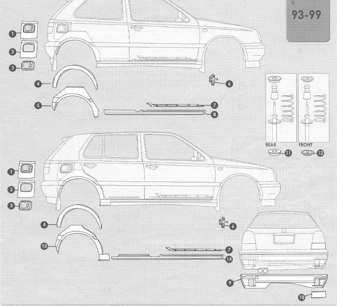 Volkswagen Rabbit  Cabriolet Sheet Metal Ii  1985